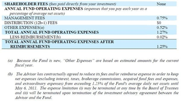 Example of prospectus fee table